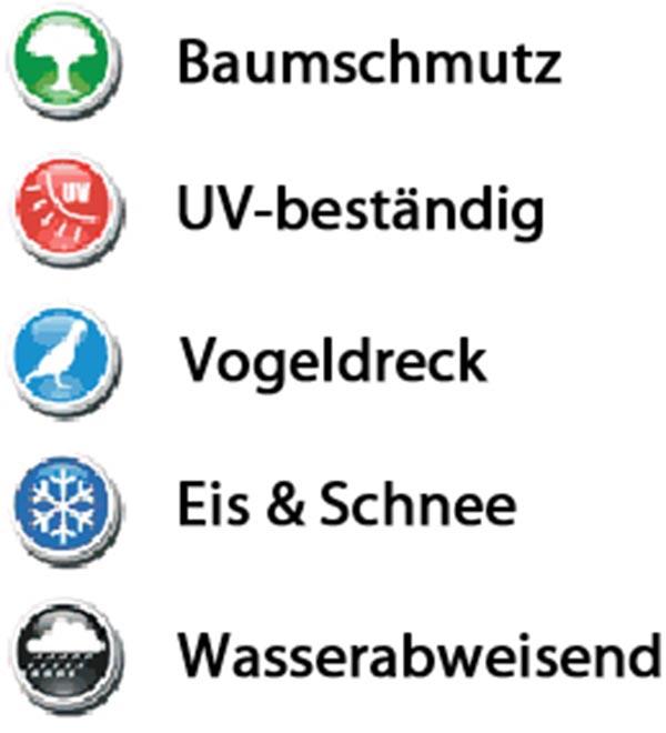 http://www.carparts-online.de/Bilder/Icons_3.jpg